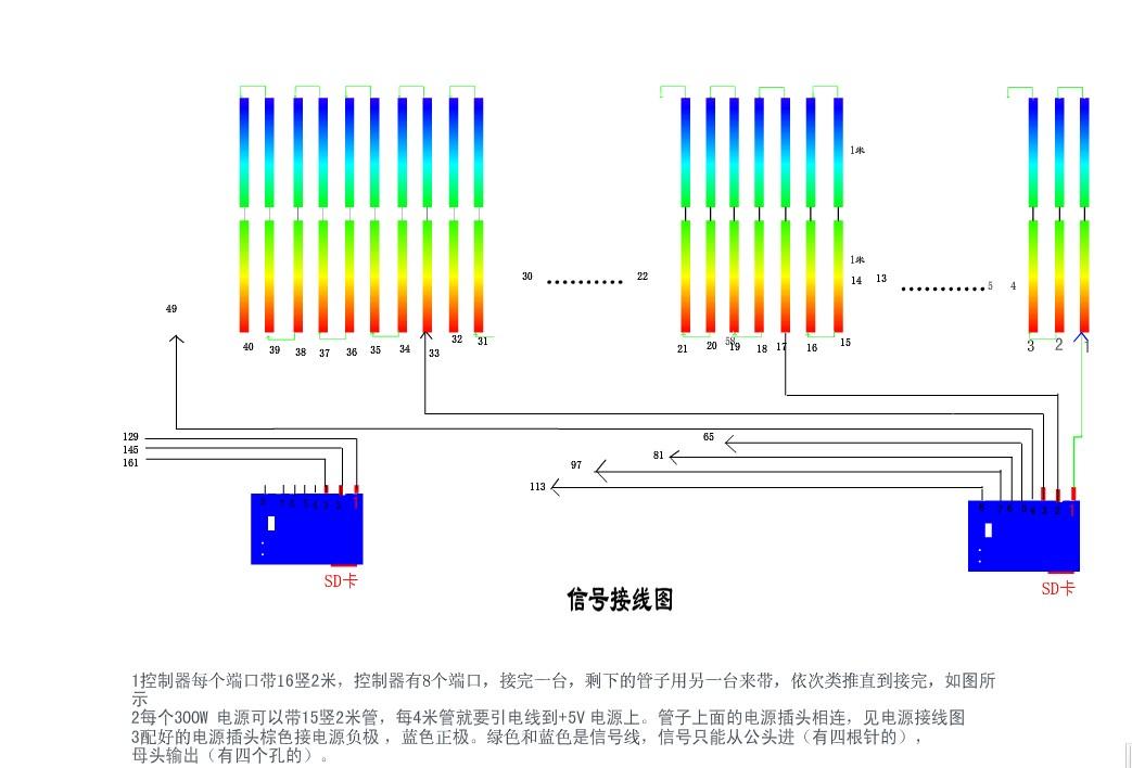 迈越照明外控管屏信号接线原理图